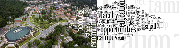 Aerial view of Appalachian State campus with word cloud of common strategic planning words and phrases